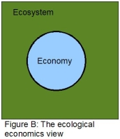 Ecological economics view